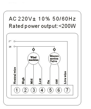 200 Watt Power HVAC Digital Room Thermostat For Temperature Controls